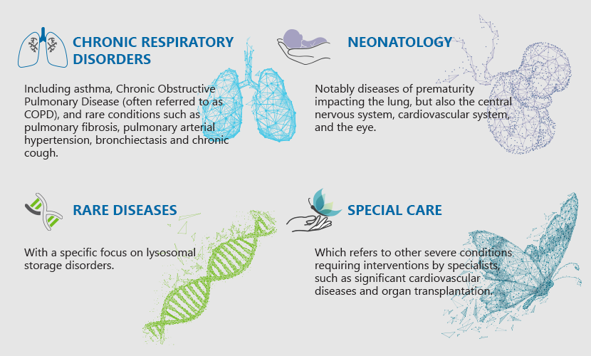 infographic_area_therapeutics en