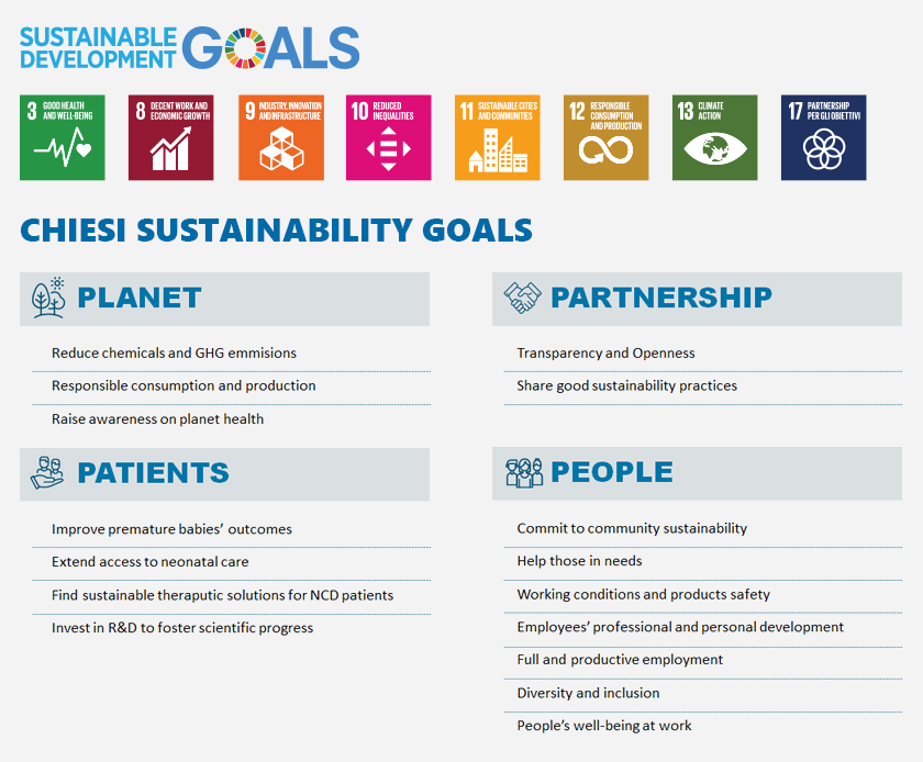 sustainable-development-goals_chiesi_eng_1
