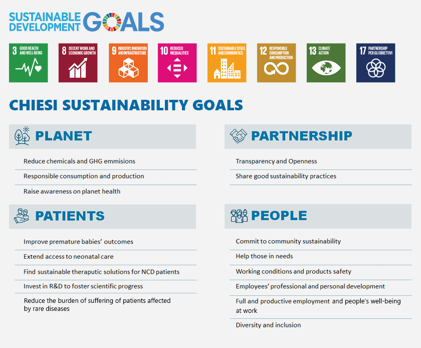 sustainable-development-goals_chiesi_eng_5